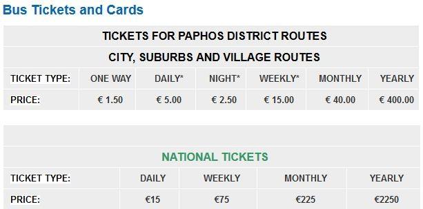 bilet paphos